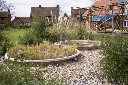 Reed Beds Effluent And Waste Water Treatment What Is The